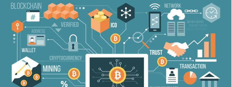 12 Ways Blockchain in Finance is Transforming the Banking Sector ...