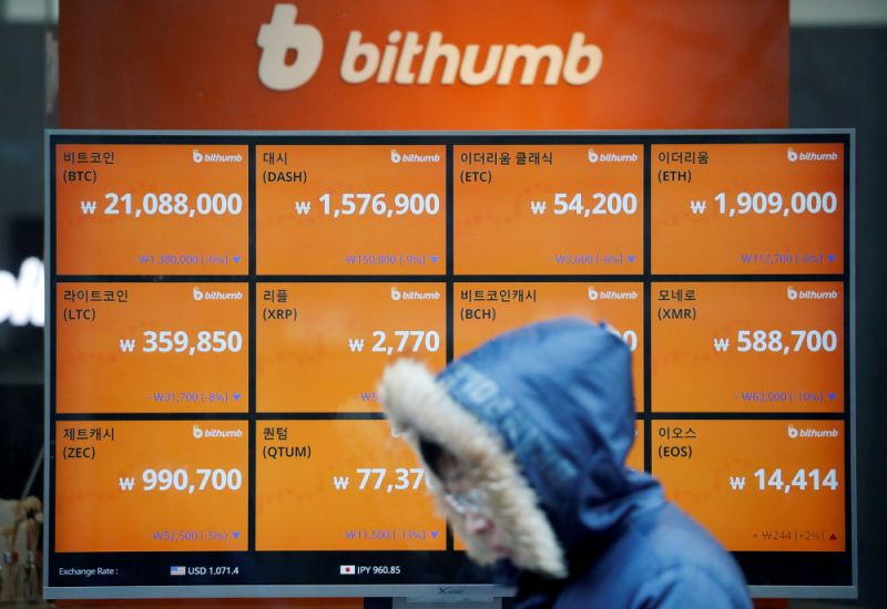 South Korea's biggest bitcoin exchange was hacked for the second time in less than a year, and this latest incident exposes a major threat to crypto exchanges. | Source: REUTERS/Kim Hong-Ji/File Photo