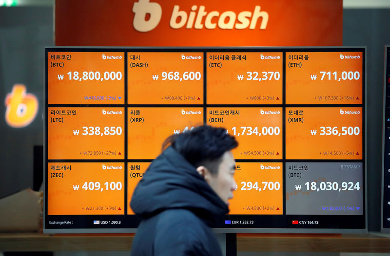 Panic Selling Leads to Another Dip in Bitcoin Price