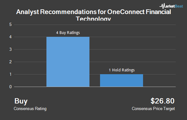 Analyst Recommendations for OneConnect Financial Technology (NYSE:OCFT)