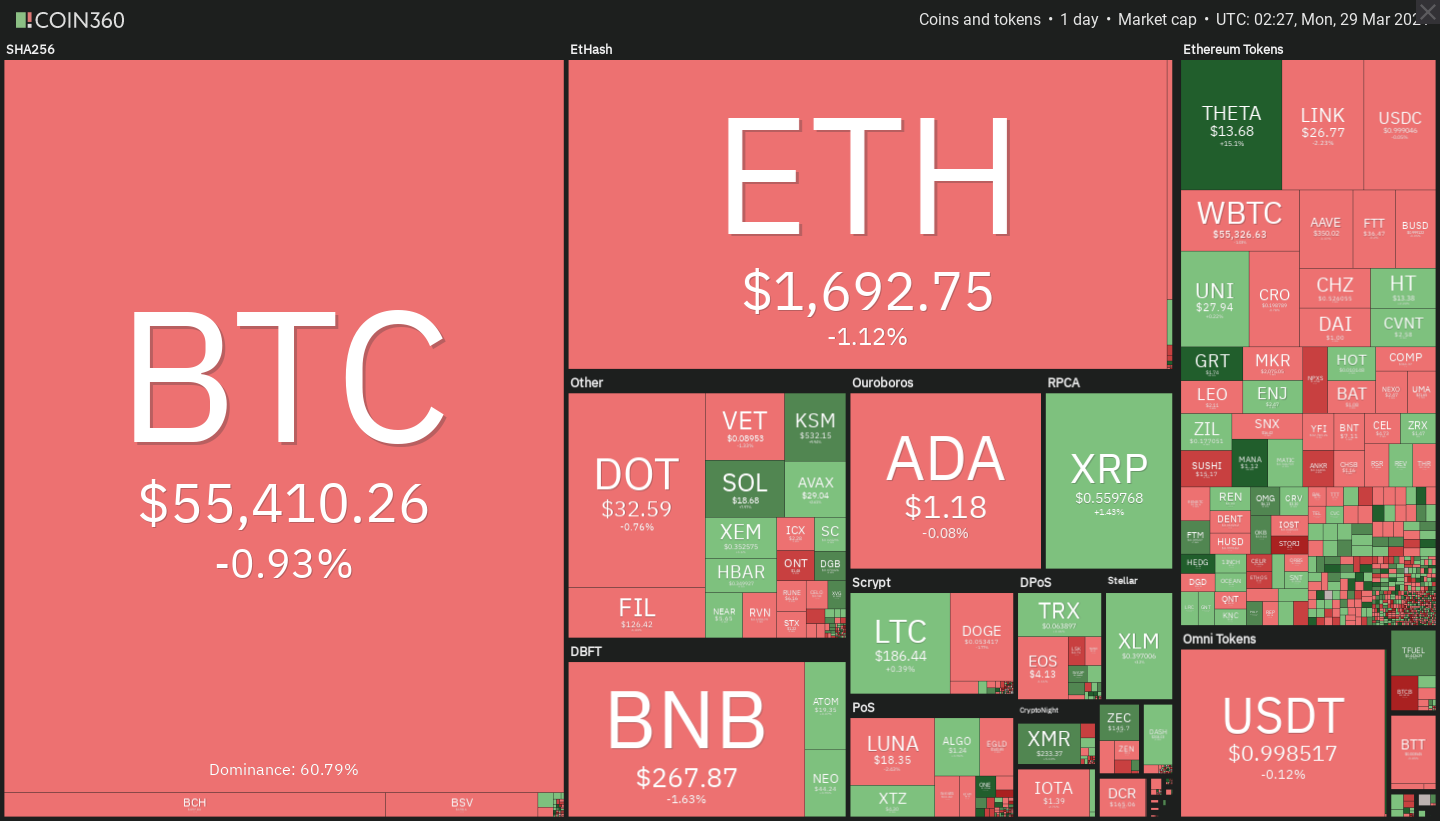 after-accelerating-back-to-56000-bitcoin-price-took-a-breather-and-hovered-around-the-55500-many-cryptocurrencies-are-in-the-red