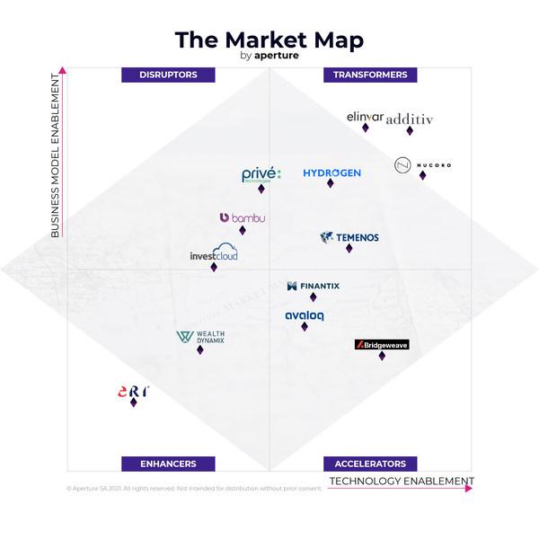Aperture Wealth Management Market Map