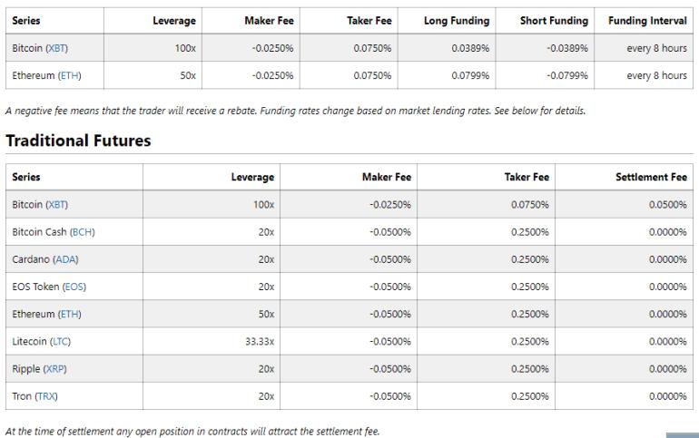 bitmex bitcoin exchange fee structure