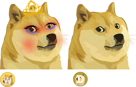 Price Prediction Of The Wife Dogecoin In 2022, 2023, 2025, And 2030